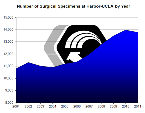 2011-surg-spec-resized